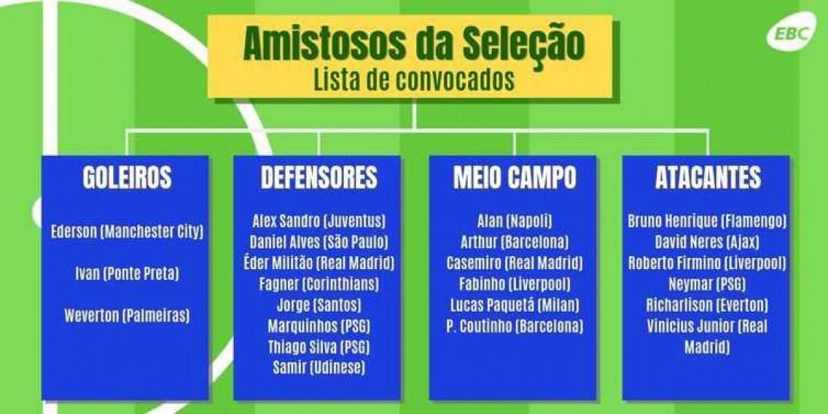 Convocação da seleção de futebol (Imagem: EBC)