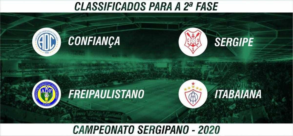 Confira o resumo da última rodada do Campeonato Sergipano (Imagem: F5 News)