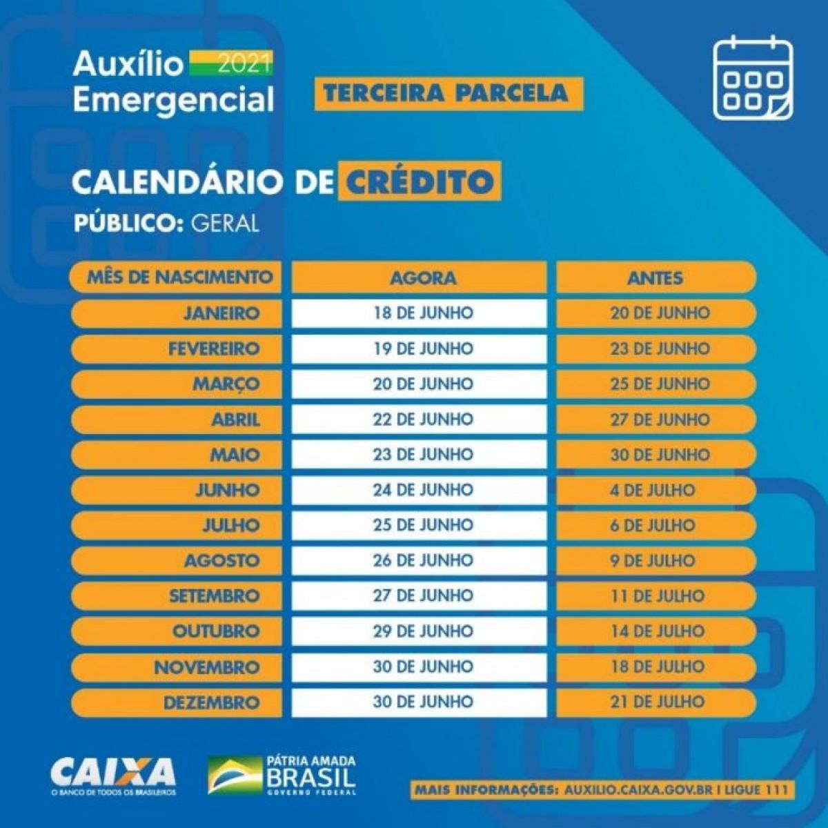 Imagem: Caixa Notícias