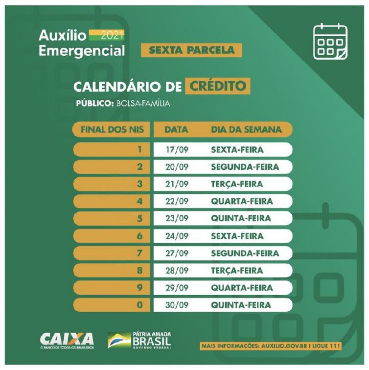 Calendário de pagamento da sexta parcela do auxílio emergencial para beneficiários do Bolsa Família (Imagem: Divulgação/ Caixa)