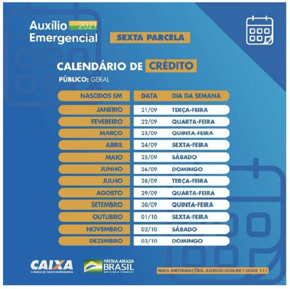 Calendário de pagamento da sexta parcela do auxílio emergencial (Imagem: Divulgação/ Caixa)